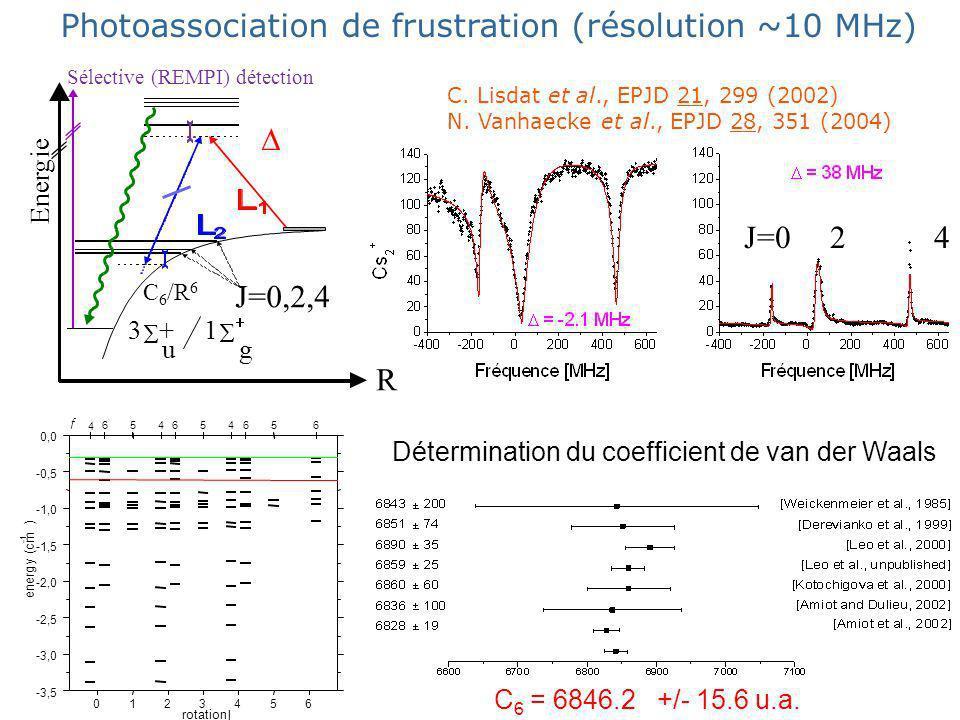 Photoassociation de frustration (résolution ~10 MHz)
