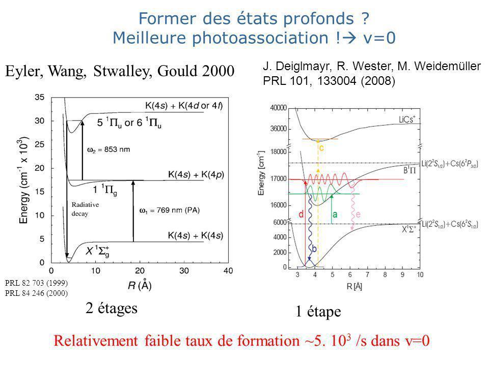 Former des états profonds Meilleure photoassociation ! v=0