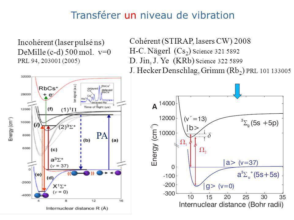 Transférer un niveau de vibration