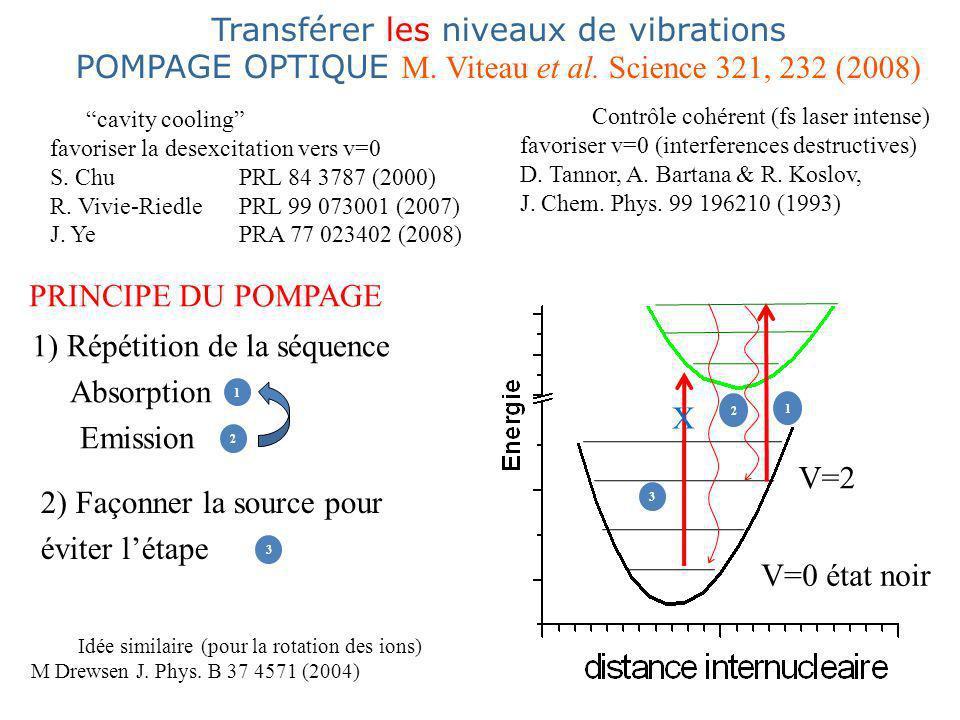 Transférer les niveaux de vibrations