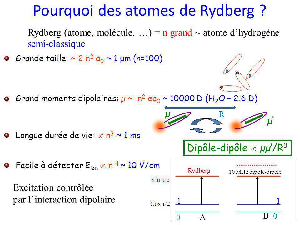 Pourquoi des atomes de Rydberg