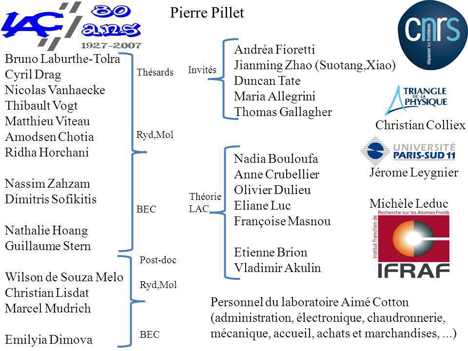Pierre Pillet Andréa Fioretti Jianming Zhao (Suotang,Xiao)