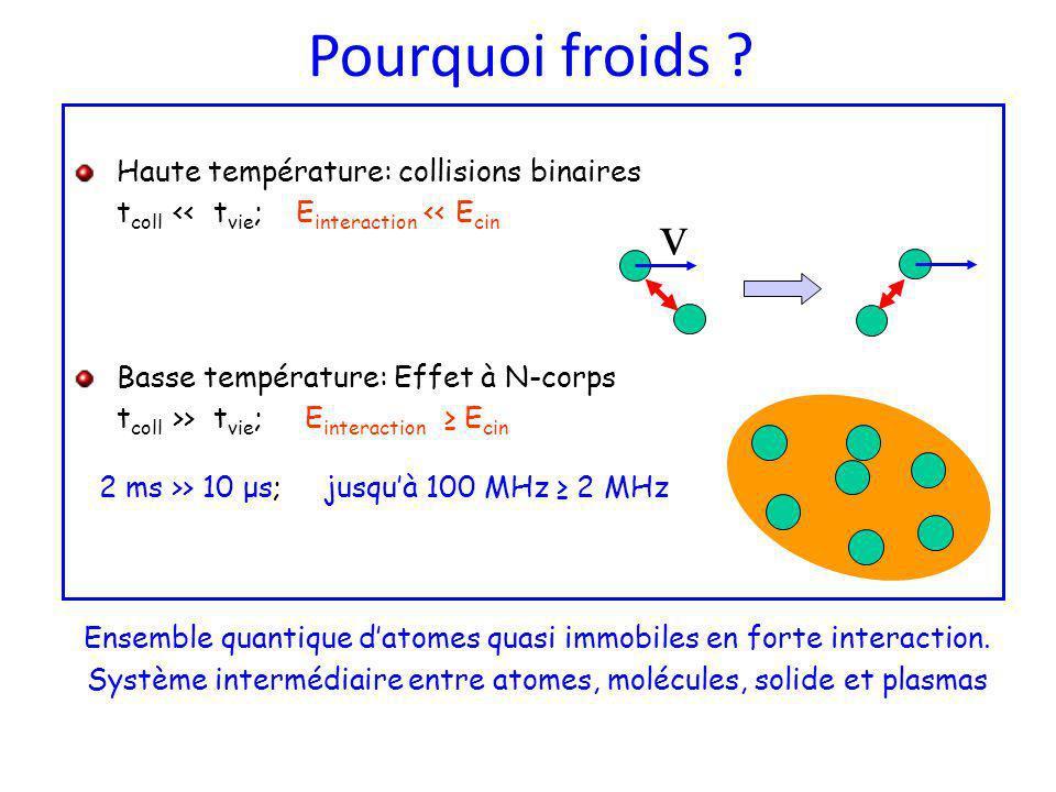 Pourquoi froids v Haute température: collisions binaires