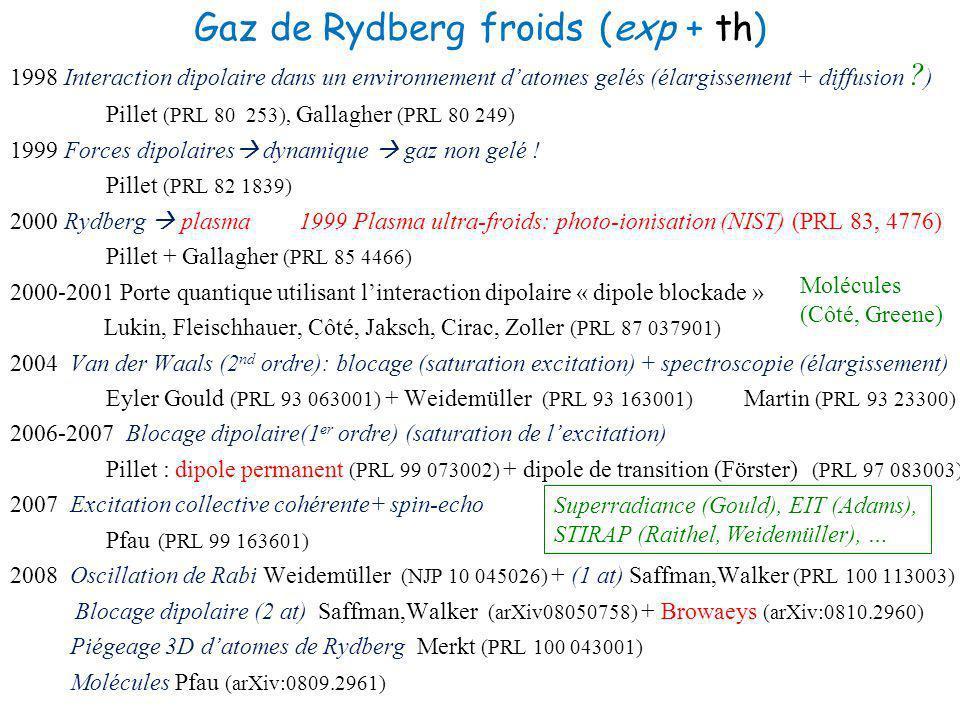 Gaz de Rydberg froids (exp + th)
