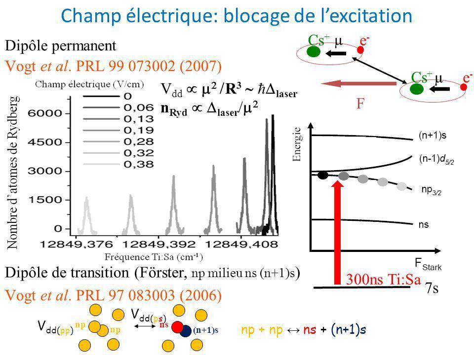 Champ électrique: blocage de l'excitation