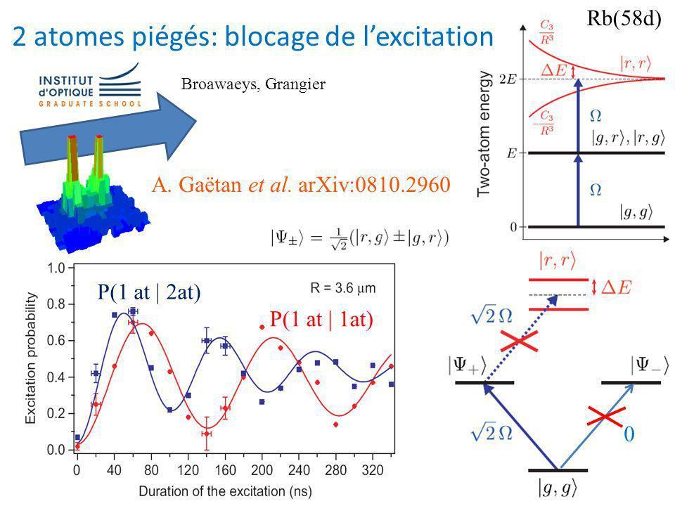 2 atomes piégés: blocage de l'excitation