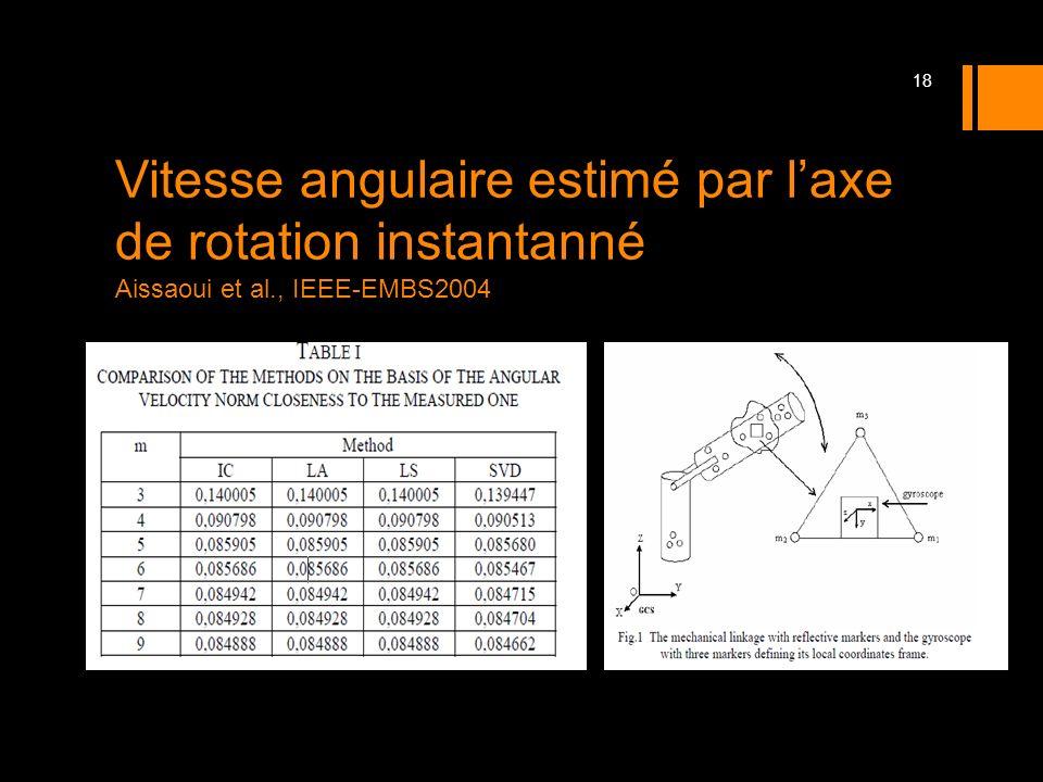 Vitesse angulaire estimé par l'axe de rotation instantanné Aissaoui et al., IEEE-EMBS2004