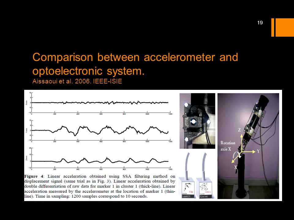 Comparison between accelerometer and optoelectronic system