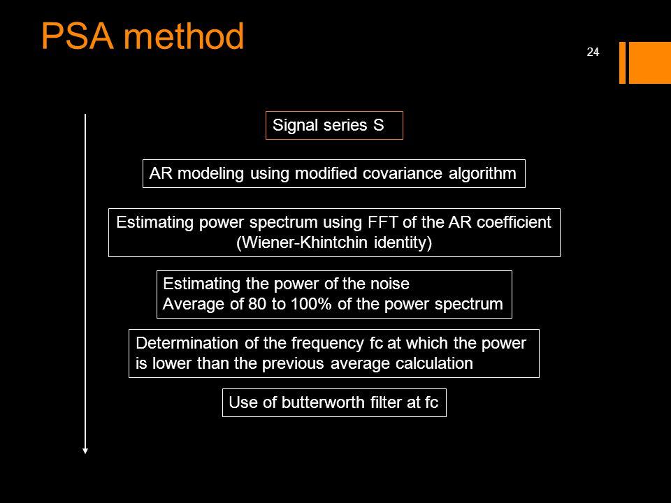PSA method Signal series S