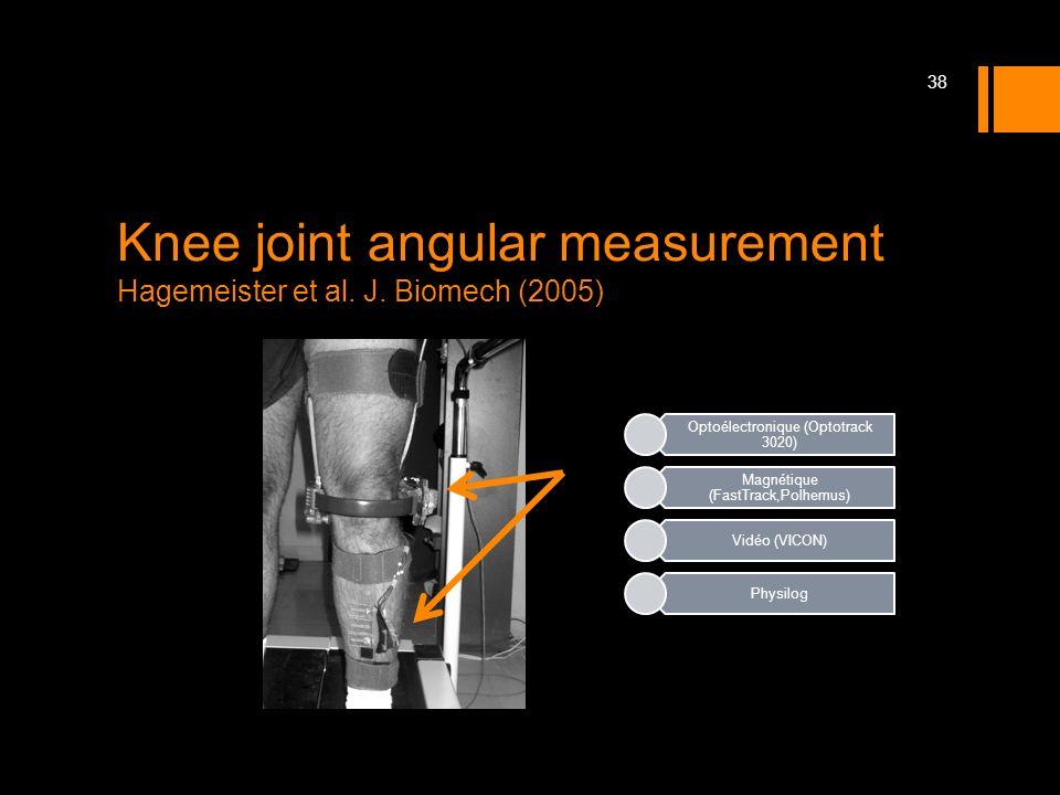 Knee joint angular measurement Hagemeister et al. J. Biomech (2005)
