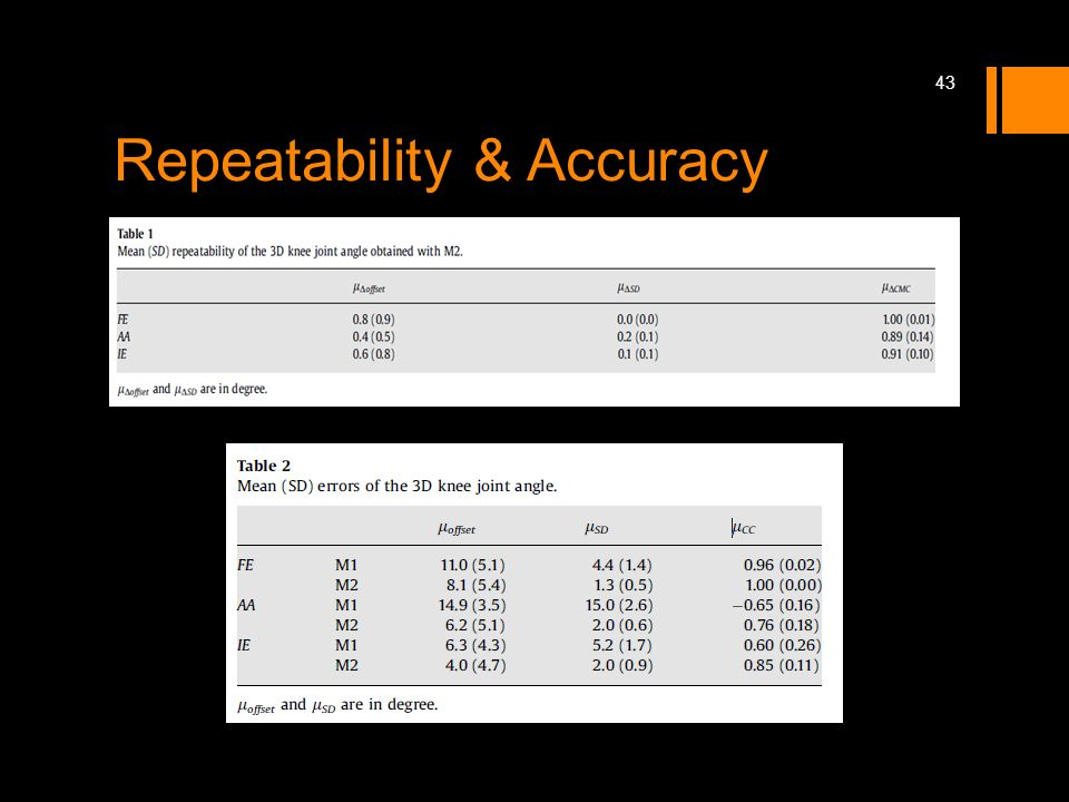 Repeatability & Accuracy