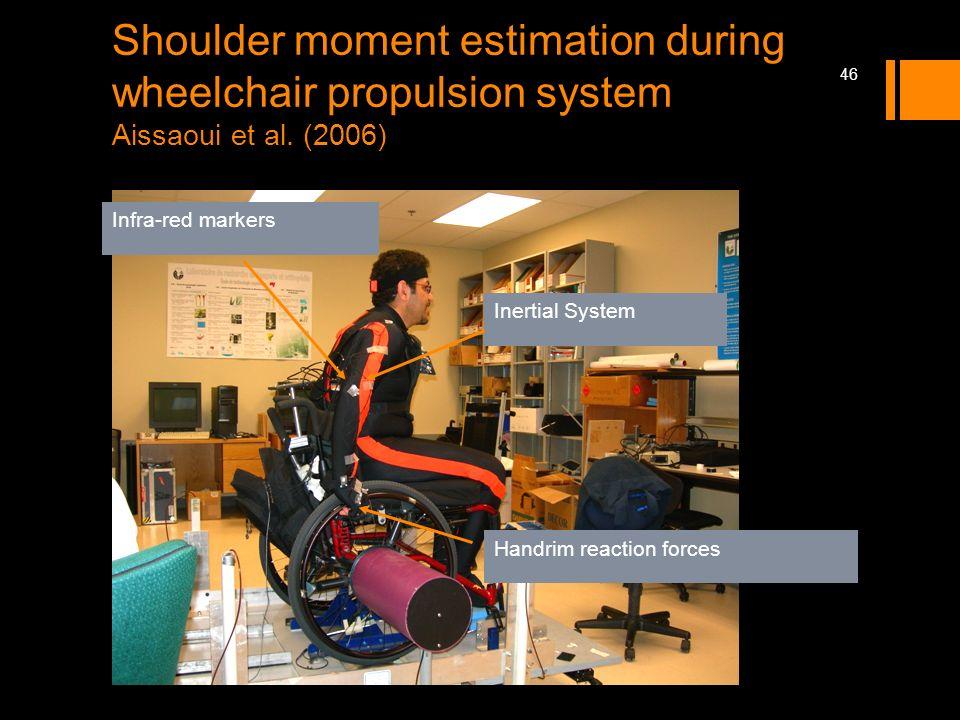 Shoulder moment estimation during wheelchair propulsion system Aissaoui et al. (2006)