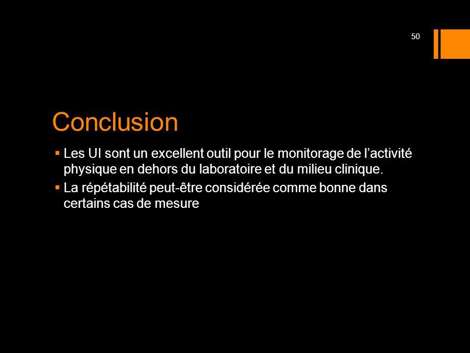 Conclusion Les UI sont un excellent outil pour le monitorage de l'activité physique en dehors du laboratoire et du milieu clinique.