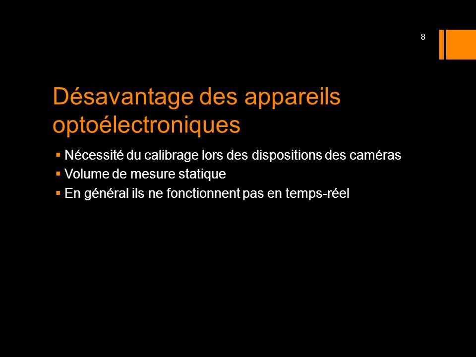 Désavantage des appareils optoélectroniques