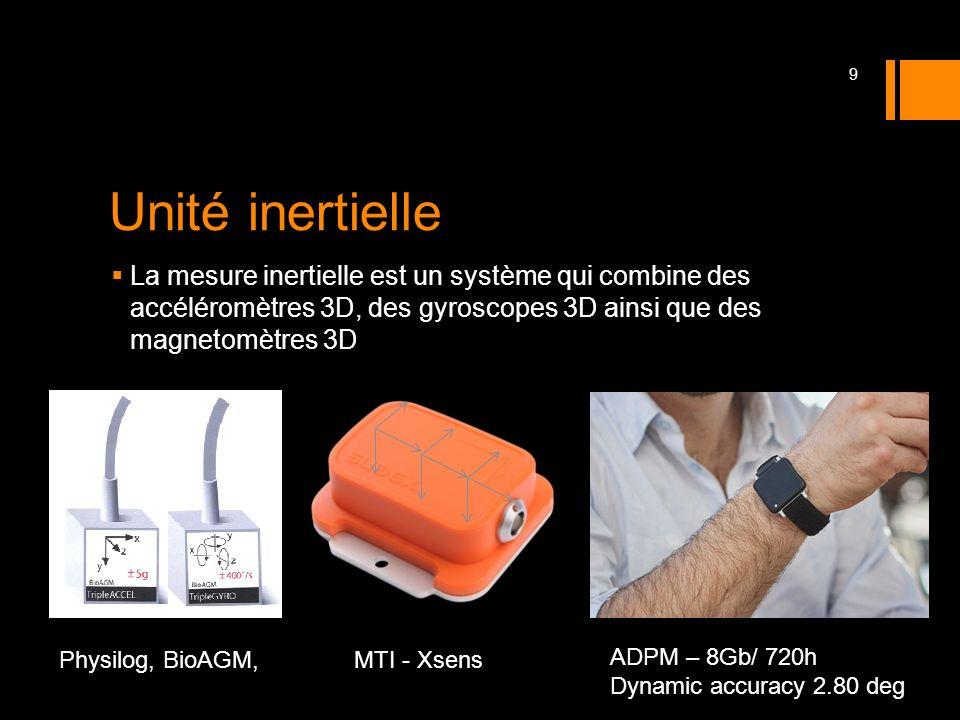 Unité inertielle La mesure inertielle est un système qui combine des accéléromètres 3D, des gyroscopes 3D ainsi que des magnetomètres 3D.