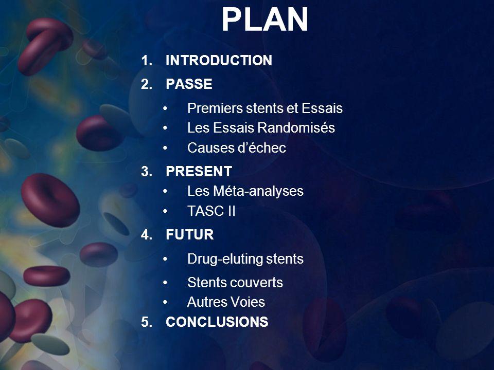 PLAN INTRODUCTION PASSE Premiers stents et Essais