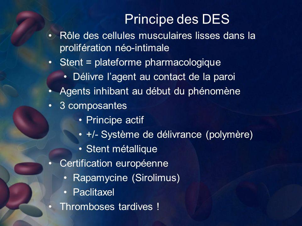 Principe des DES Rôle des cellules musculaires lisses dans la prolifération néo-intimale. Stent = plateforme pharmacologique.