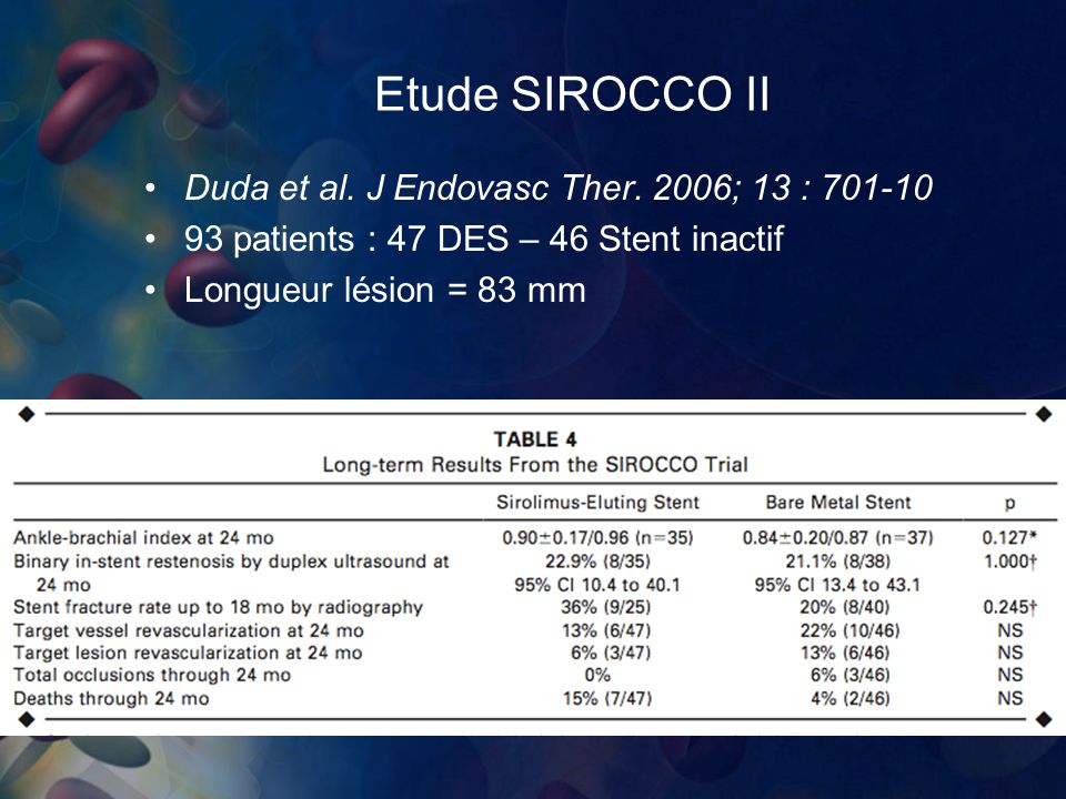 Etude SIROCCO II Duda et al. J Endovasc Ther. 2006; 13 : 701-10