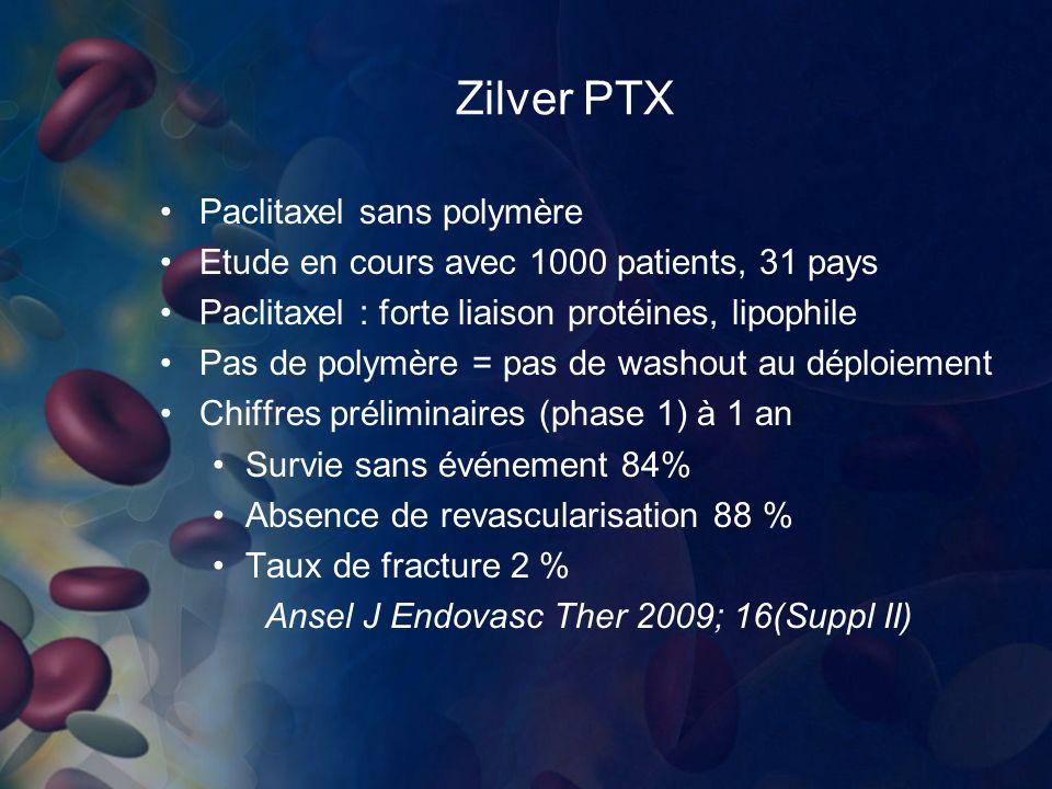 Zilver PTX Paclitaxel sans polymère