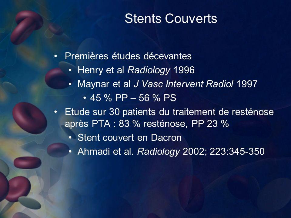 Stents Couverts Premières études décevantes Henry et al Radiology 1996
