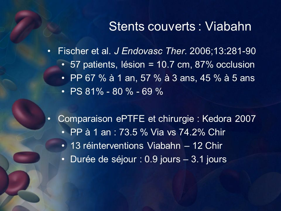 Stents couverts : Viabahn