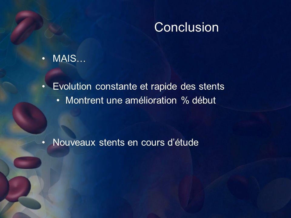 Conclusion MAIS… Evolution constante et rapide des stents