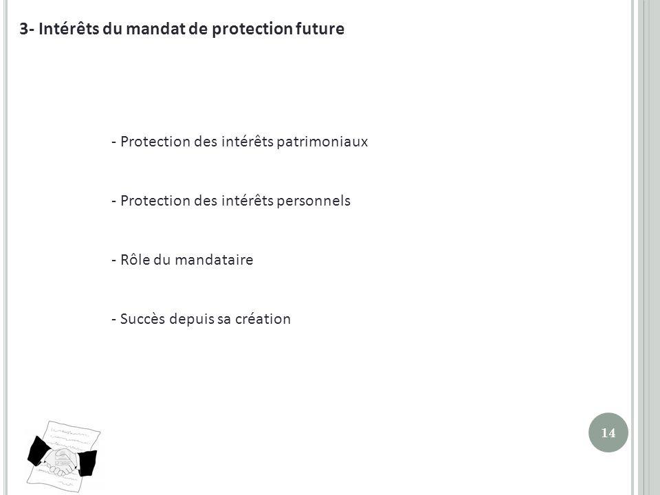 3- Intérêts du mandat de protection future