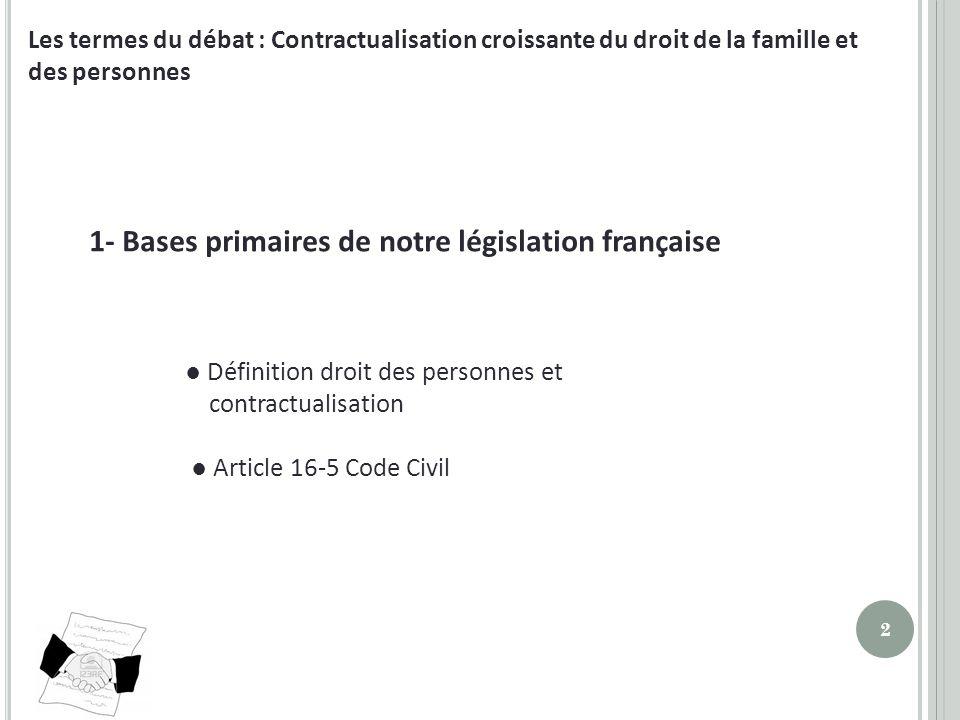 1- Bases primaires de notre législation française