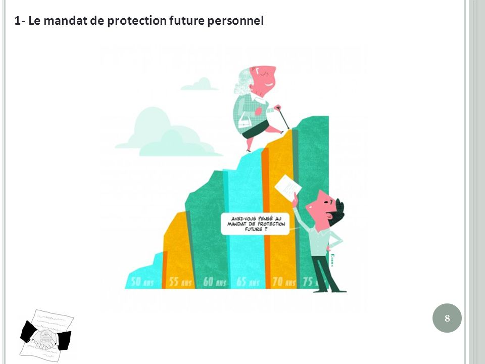 1- Le mandat de protection future personnel