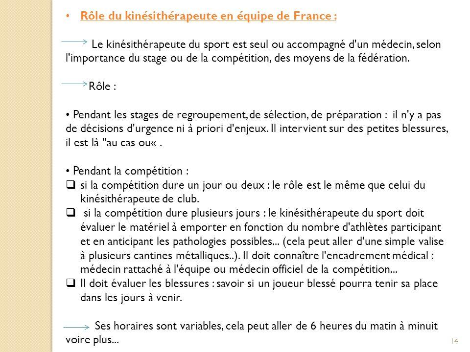 Rôle du kinésithérapeute en équipe de France :
