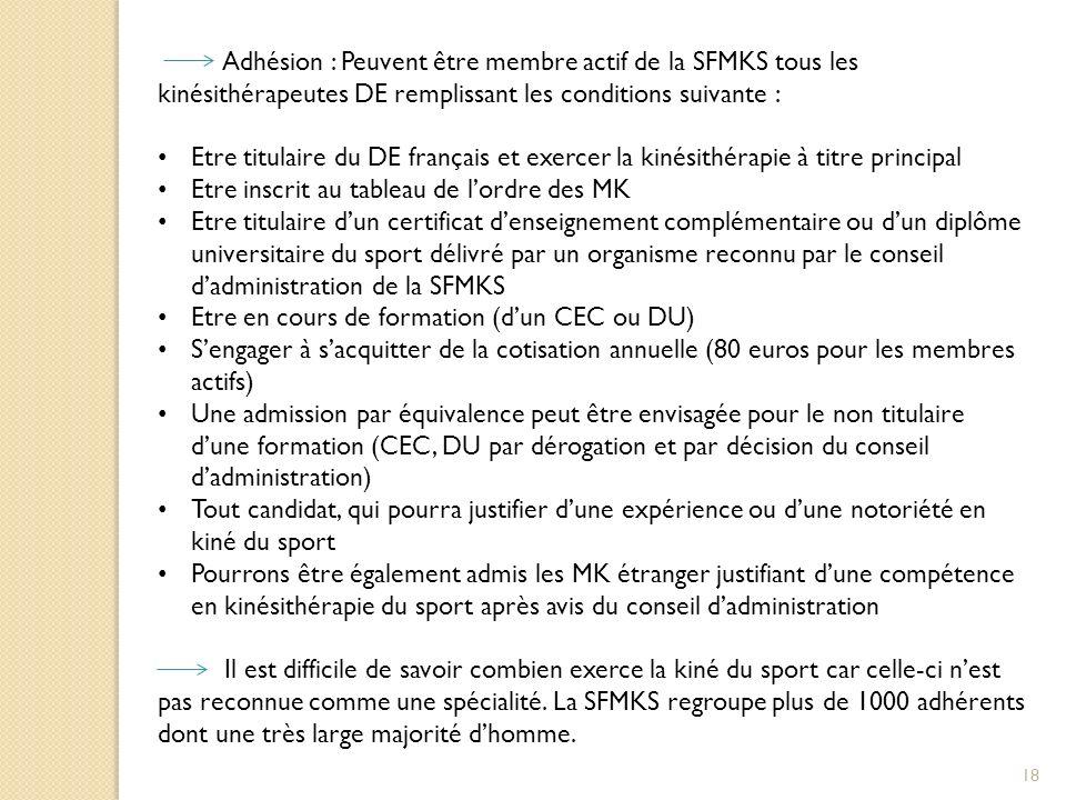 Adhésion : Peuvent être membre actif de la SFMKS tous les kinésithérapeutes DE remplissant les conditions suivante :
