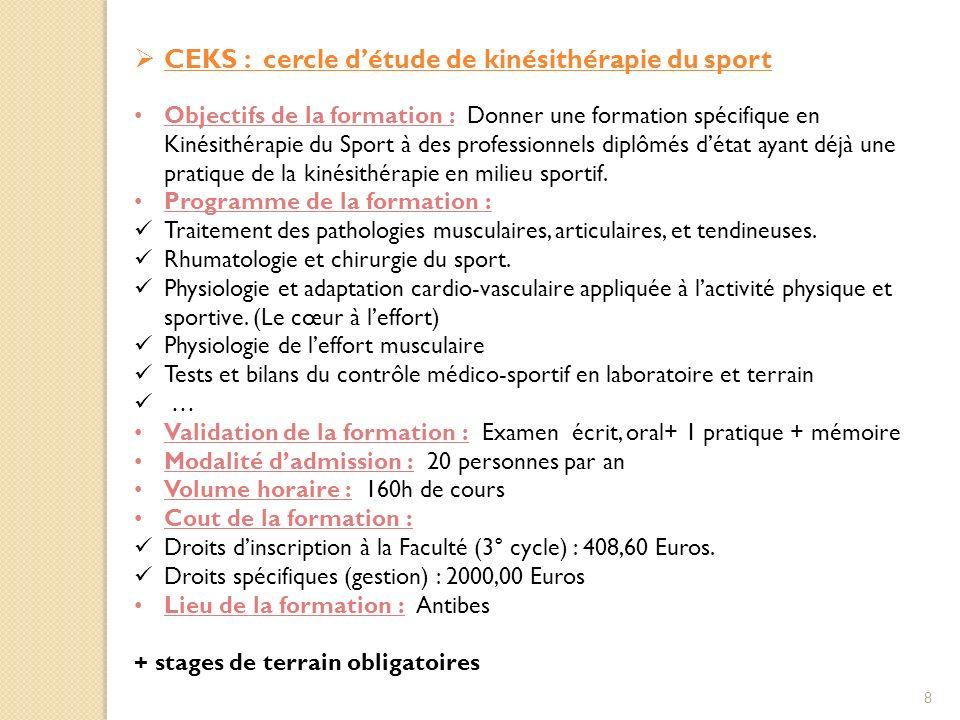CEKS : cercle d'étude de kinésithérapie du sport