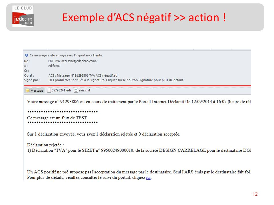 Exemple d'ACS négatif >> action !