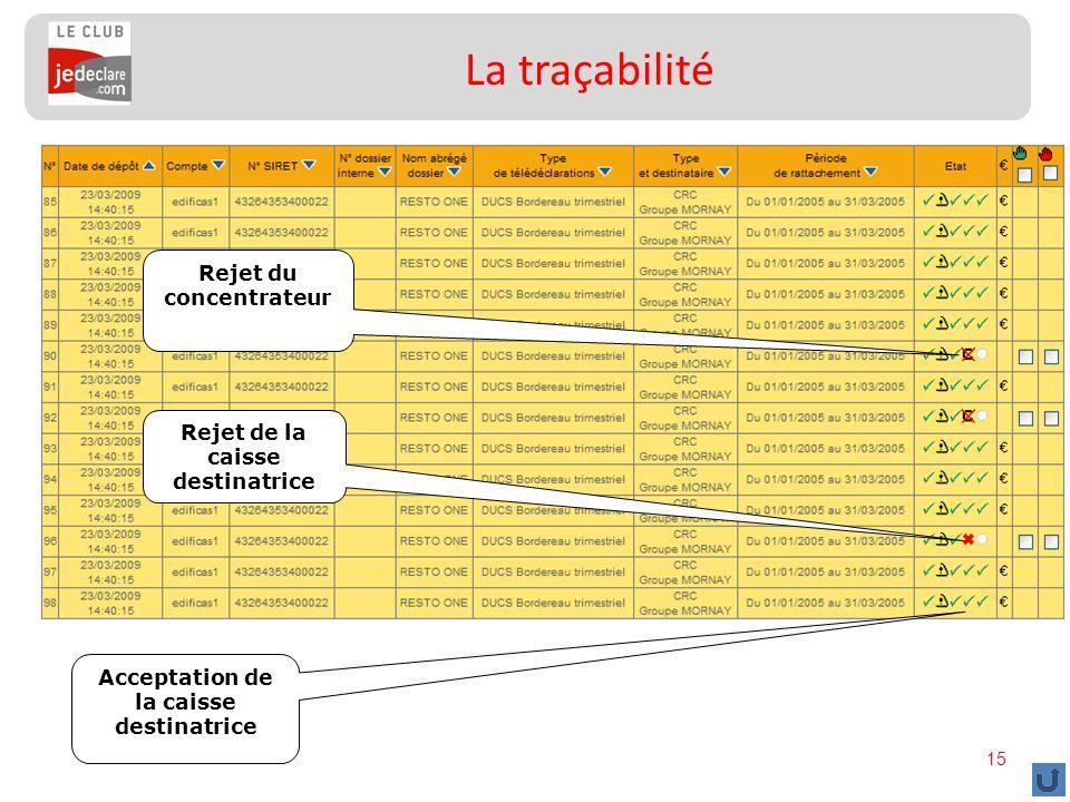 La traçabilité Rejet du concentrateur Rejet de la caisse destinatrice