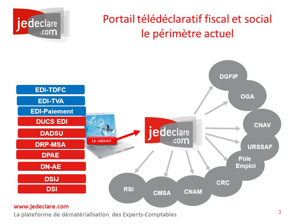 Portail télédéclaratif fiscal et social le périmètre actuel