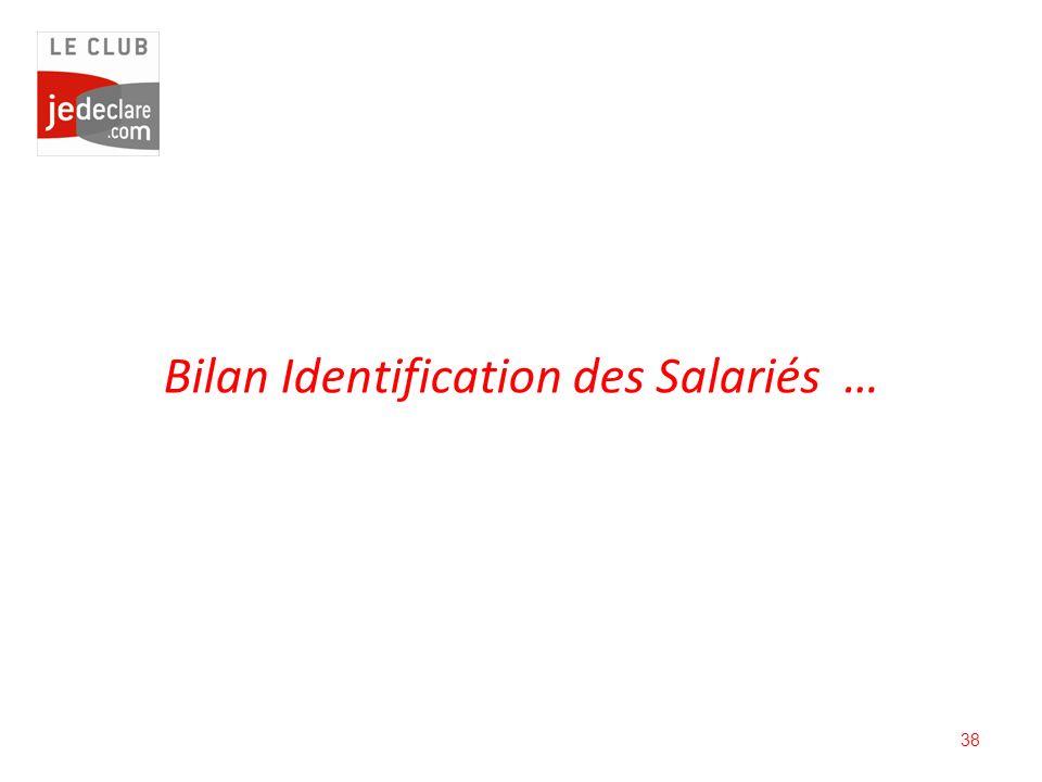Bilan Identification des Salariés …