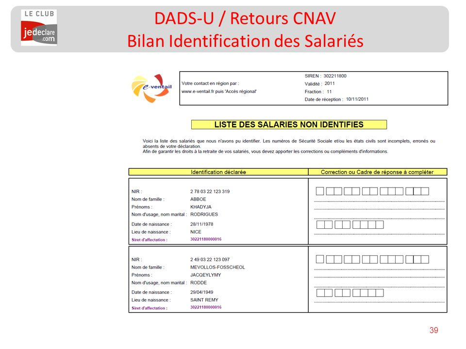 DADS-U / Retours CNAV Bilan Identification des Salariés