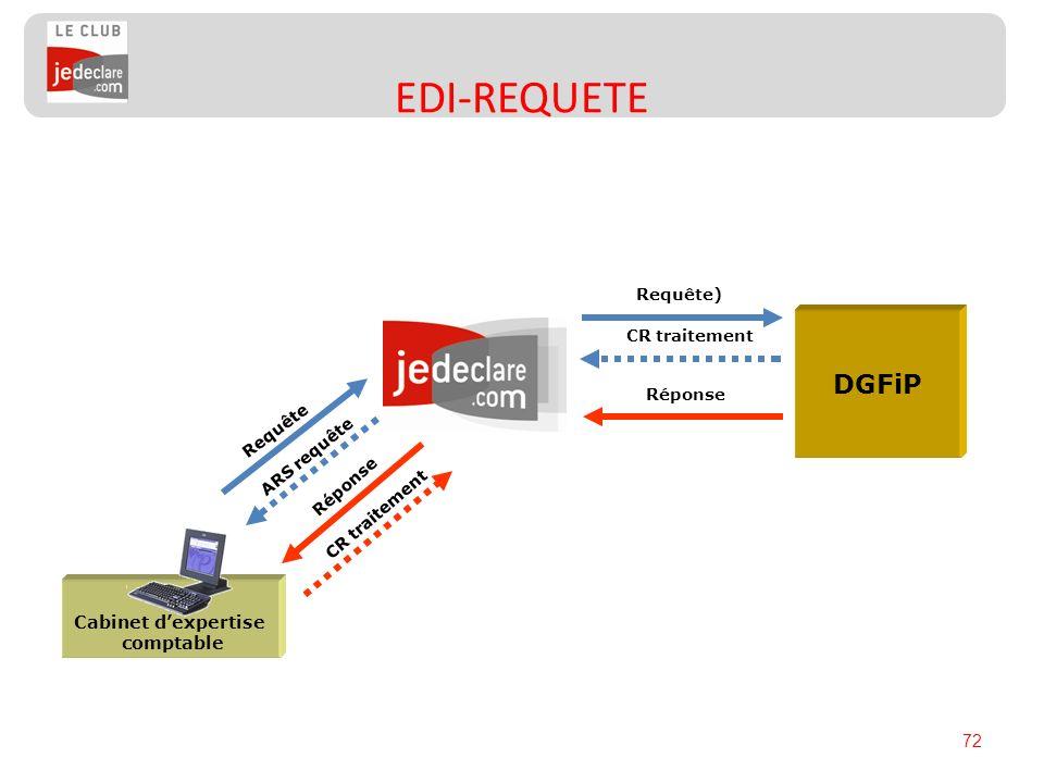 EDI-REQUETE DGFiP Cabinet d'expertise comptable Requête) CR traitement