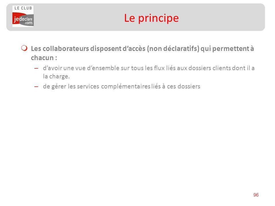 Le principe Les collaborateurs disposent d'accès (non déclaratifs) qui permettent à chacun :