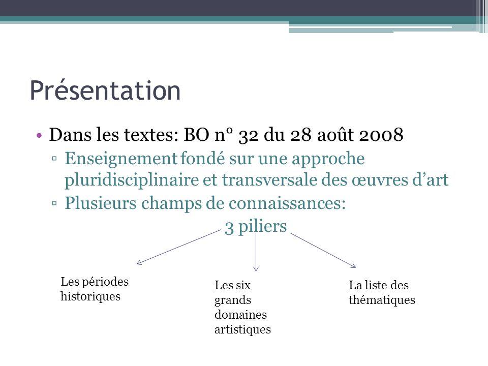 Présentation Dans les textes: BO n° 32 du 28 août 2008