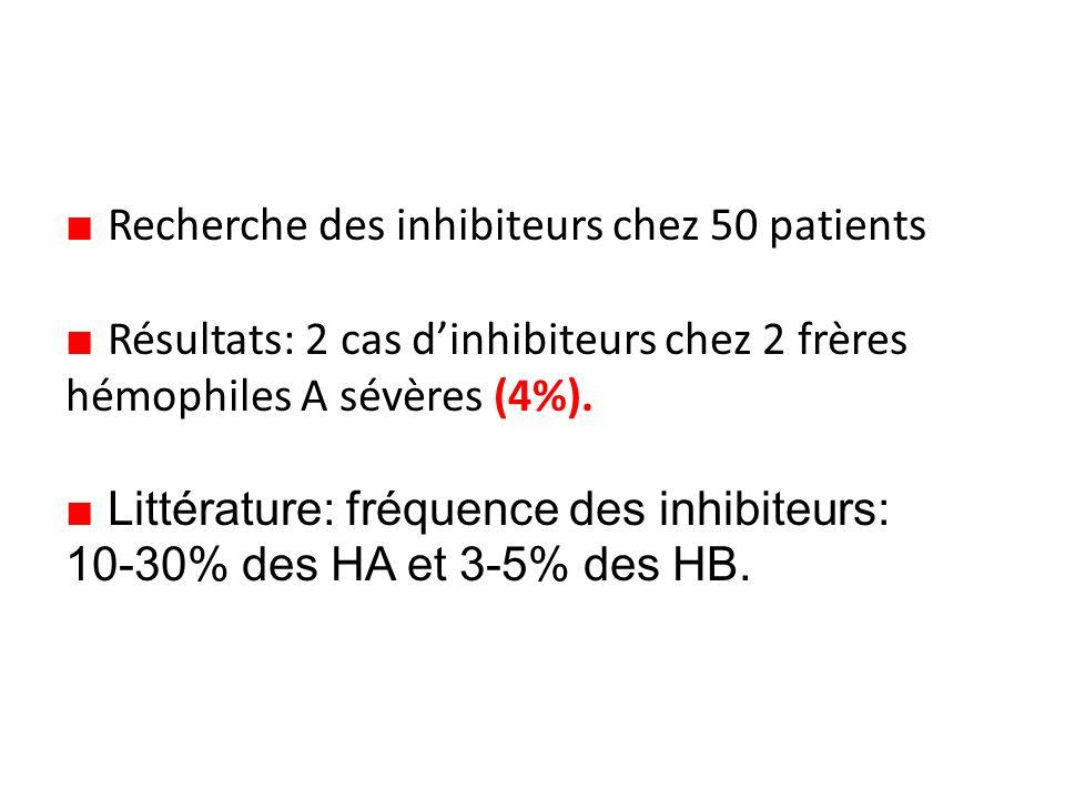 ■ Recherche des inhibiteurs chez 50 patients