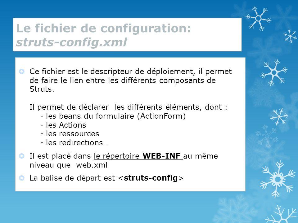 Le fichier de configuration: struts-config.xml