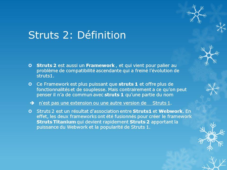Struts 2: Définition