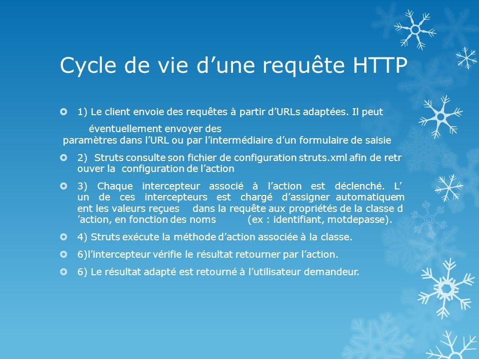Cycle de vie d'une requête HTTP
