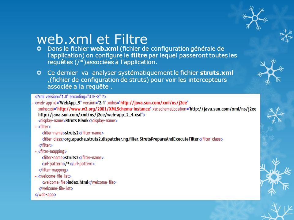 Dans le fichier web.xml (fichier de configuration générale de l'application) on configure le filtre par lequel passeront toutes les requêtes (/*)associées à l'application.