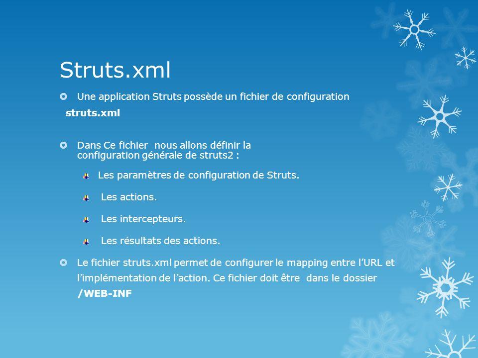 Struts.xml Une application Struts possède un fichier de configuration