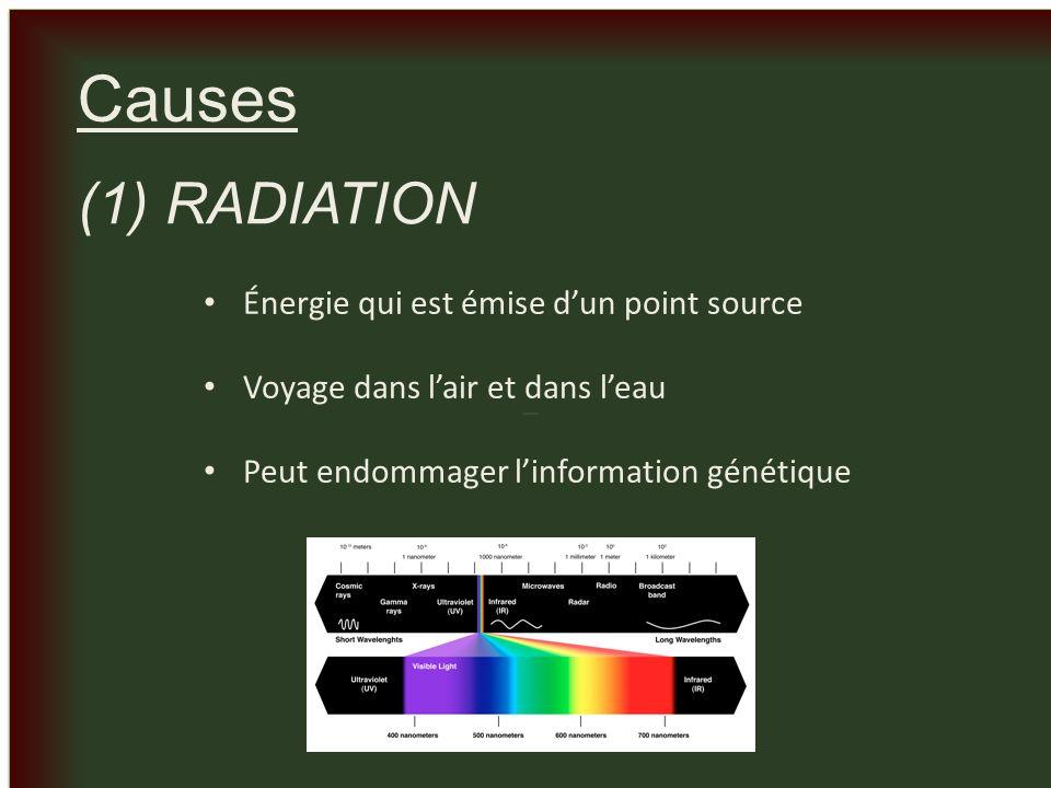 Causes (1) RADIATION Énergie qui est émise d'un point source