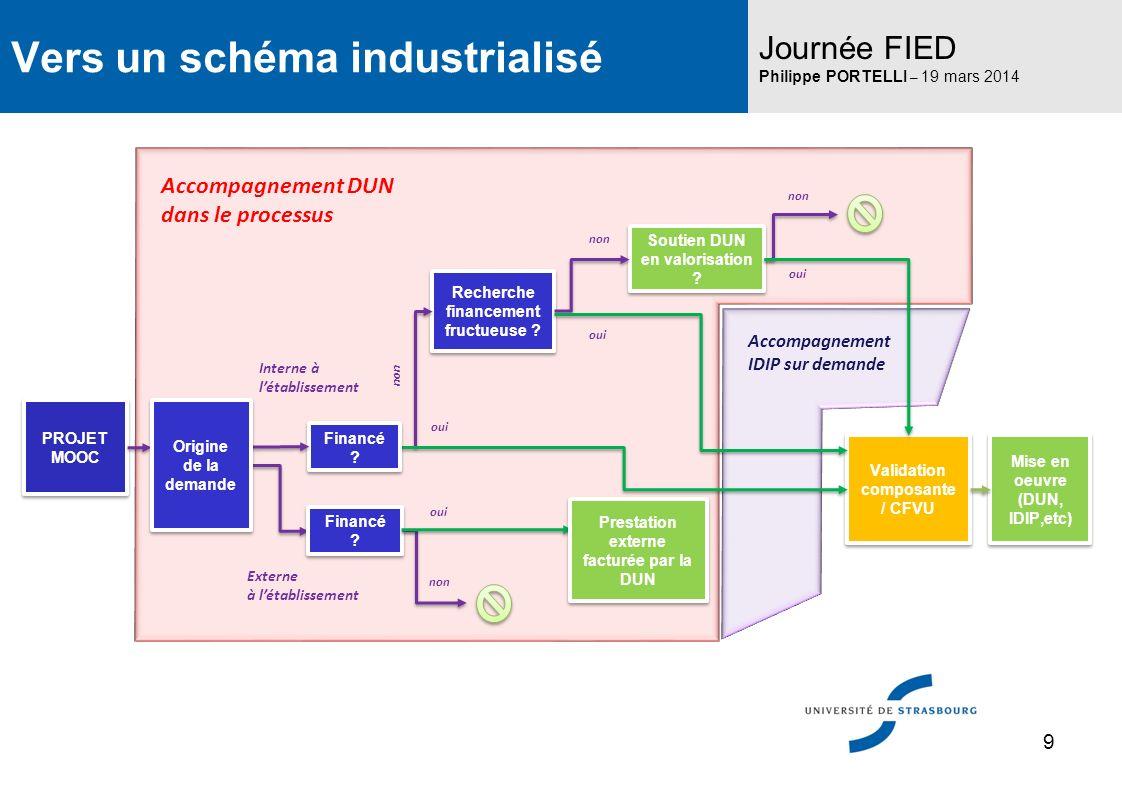 Vers un schéma industrialisé