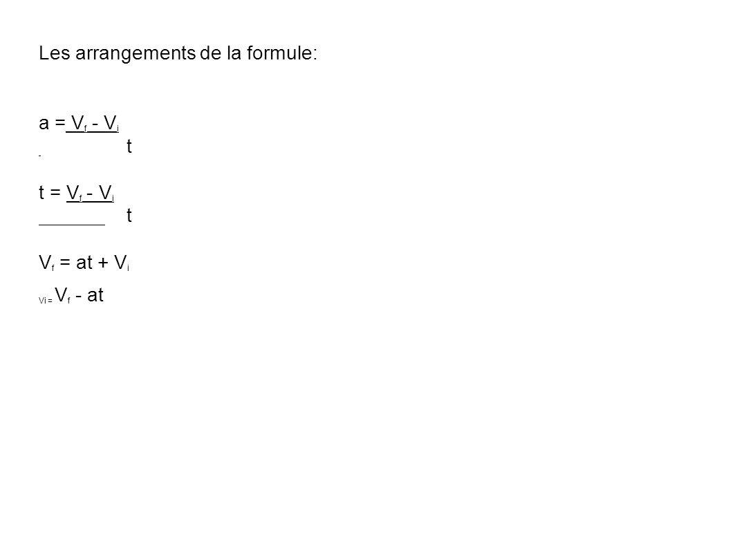 Les arrangements de la formule: