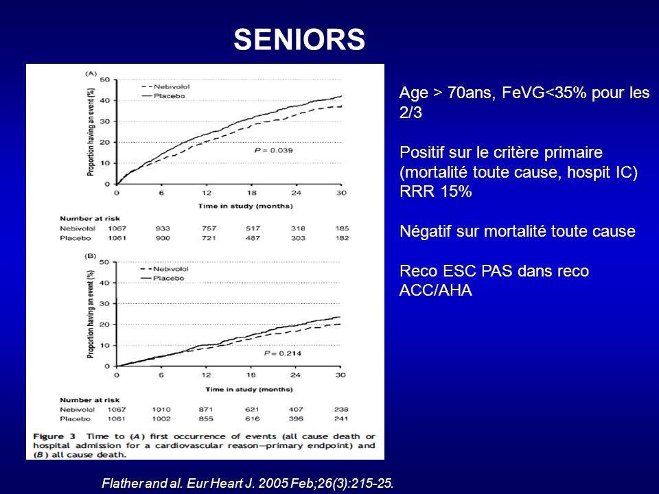 SENIORS Age > 70ans, FeVG<35% pour les 2/3